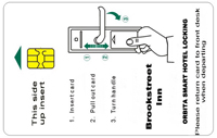 IC card, Magnetic card
