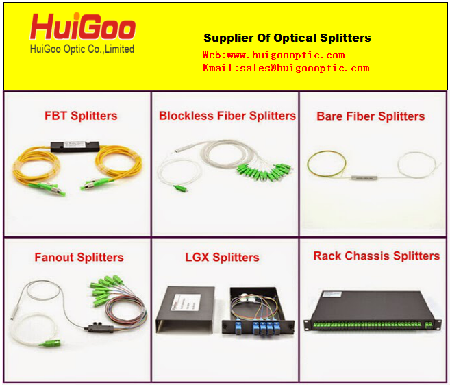 fiber splitter/plc splitter/optical splitters/1x2 PLC fiber optic splitter