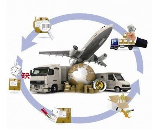 E-commercial Logistic Solutions
