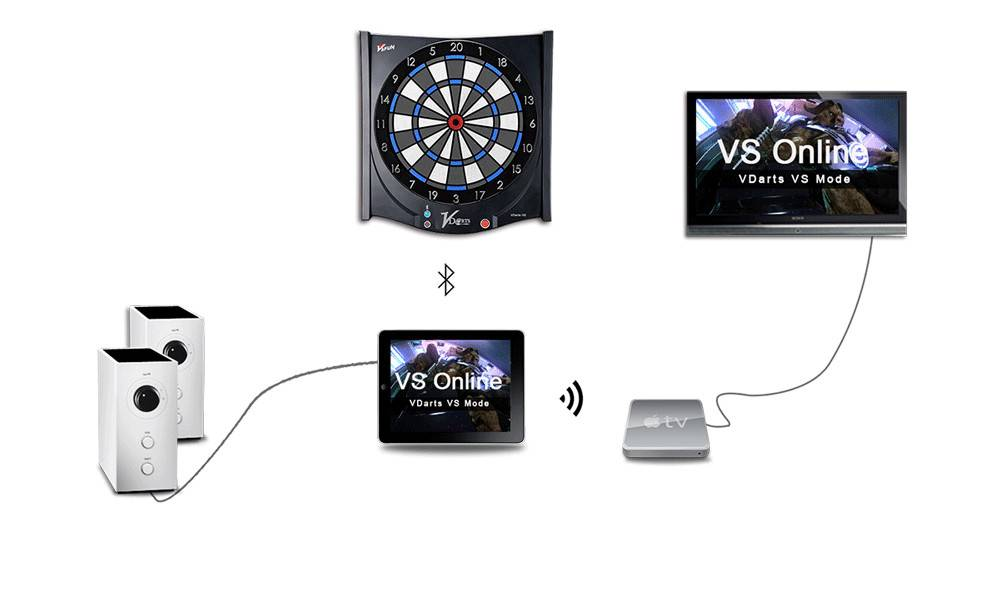 VDarts electronic bluetooth dart board with online function