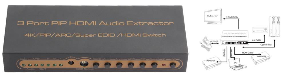 3 Port PIP HDMI Audio Extractor for 4K/PIP/ARC/Super EDID/HDMI Switch