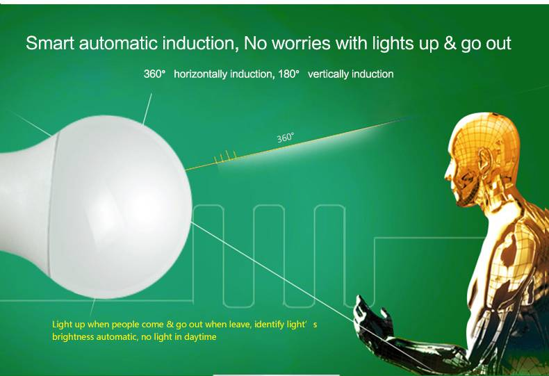 Motion & Light Sensor LED BUL A60W 12W,10W,7W, CE, ROHS, 2years warranty