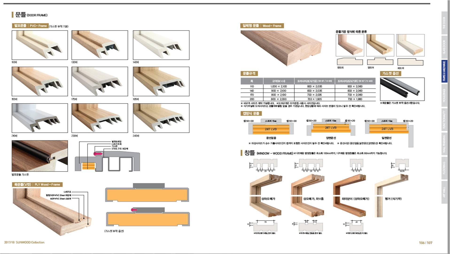 Wooden frame, PVC Frame