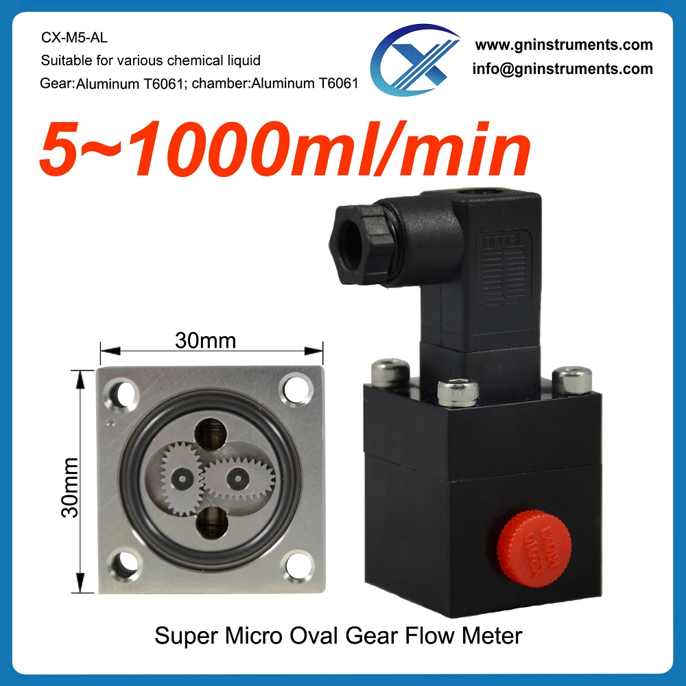 Patent technology dyes mini low micro flow meter