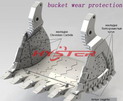 competitive price bucket wearprotection for excavator loaders chockblocks china manufacturer