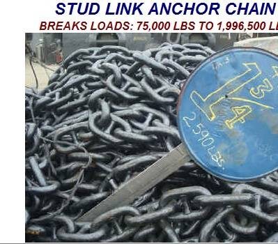 Hot Sale Stud Link Anchor Chain