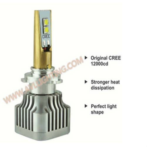 LED Headlight- CREE Series
