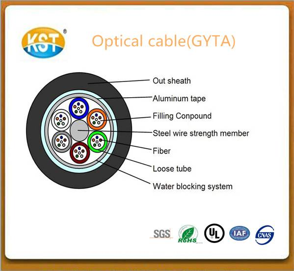Fiber optical cable/24-144 cores Aluminum Tape layer Loose Tube Outdoor Cable(GYTA)