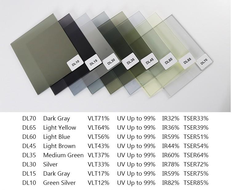 Low E/XIR solar control window films-IR/UV rejection film