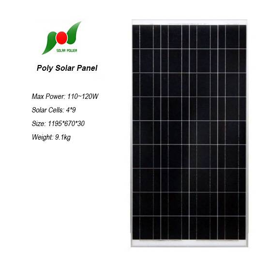 120W solar power systems with TUV certification