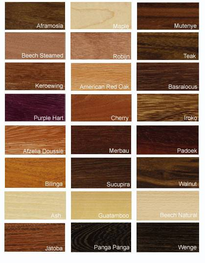engineered flooring wood