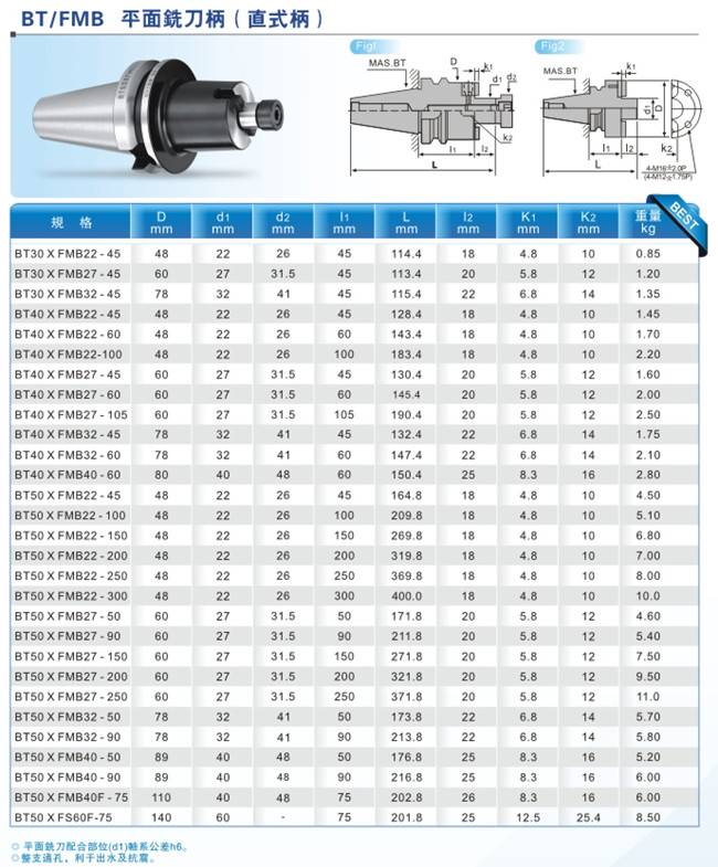 wholesale BT50-FMB40-90L face milling tool holder