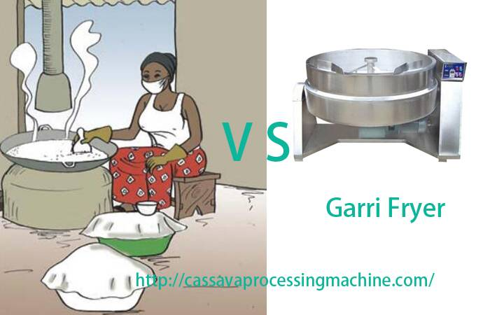 Professional cassava processing machinery