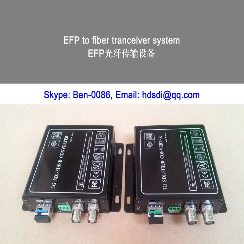1ch 3G/HD/SD SDI to fiber optic converter with RS485 data