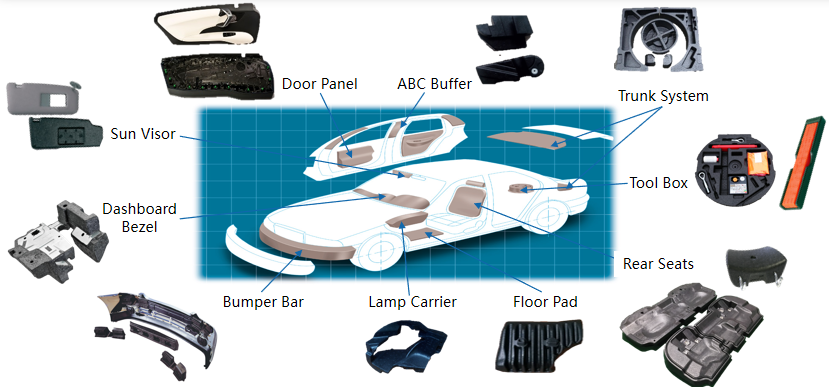 Expanded polypropylene foam material that can be used for automobile interior decoration