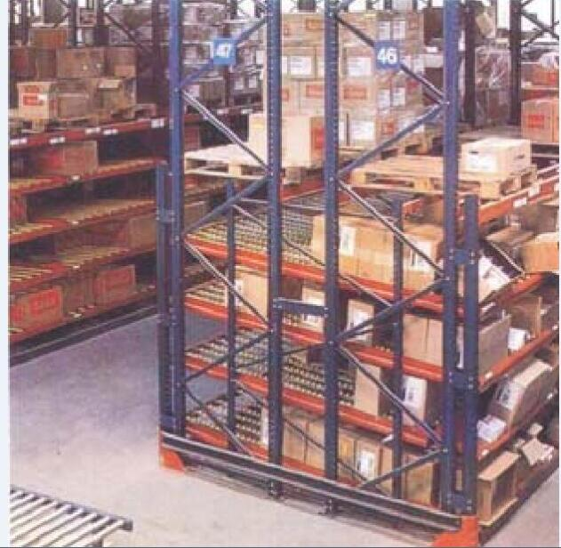 Heavy duty shelf, Roller conveyor rack