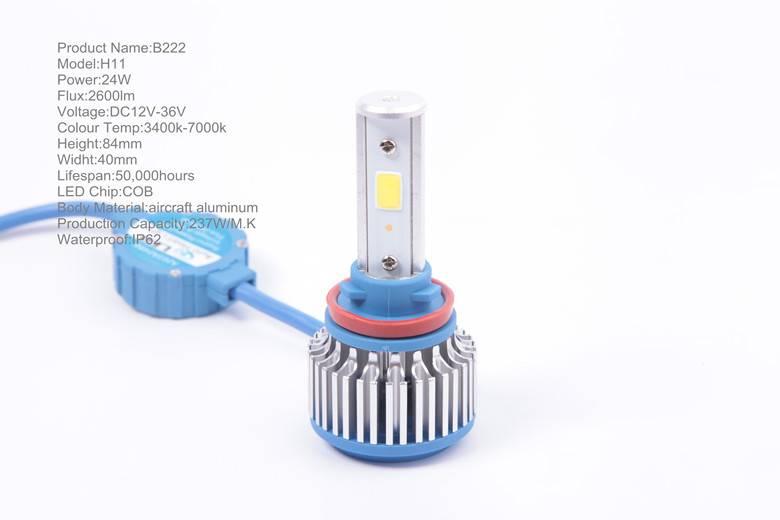 Automotive led headlight