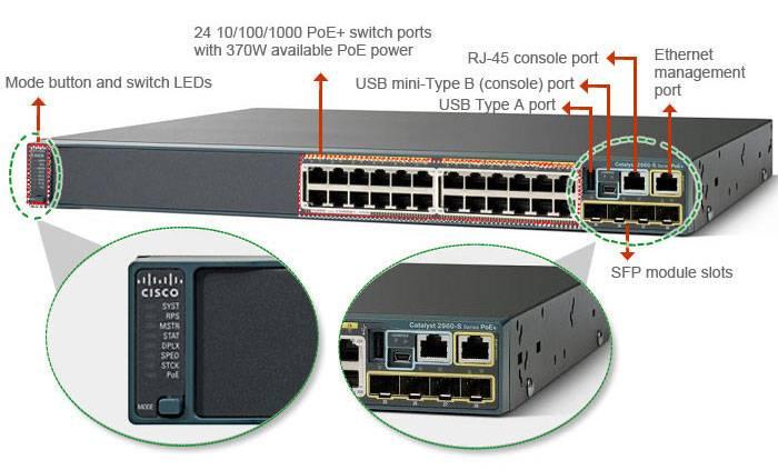 CISCO SWITCH WS-C2960+24PC-L WS-C2960+48PST-L