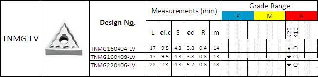 TNMG160404 CNC turning tool inserts