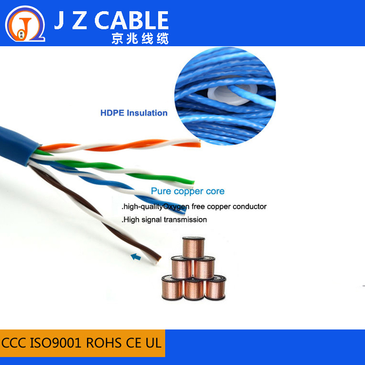 24AWG Copper 1000ft UTP CAT5e network cable,cat5e lan cable