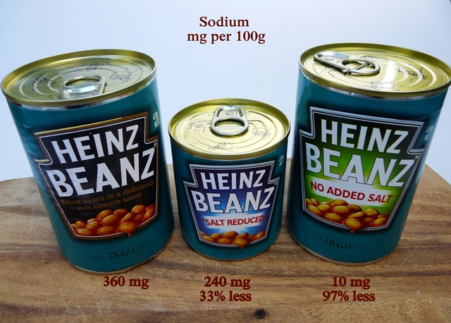 Canned Beans, canned broad beans, baked beans