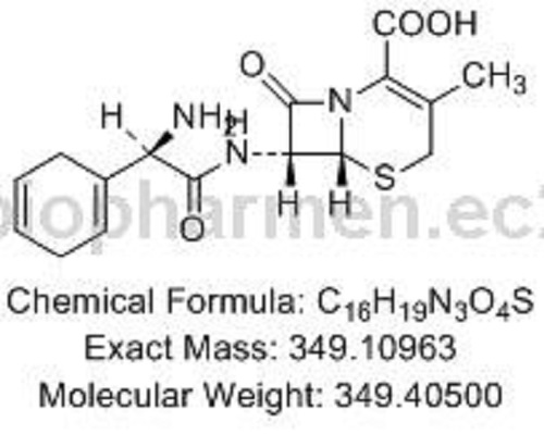 Customized All Kinds of Cephradine and Related Products