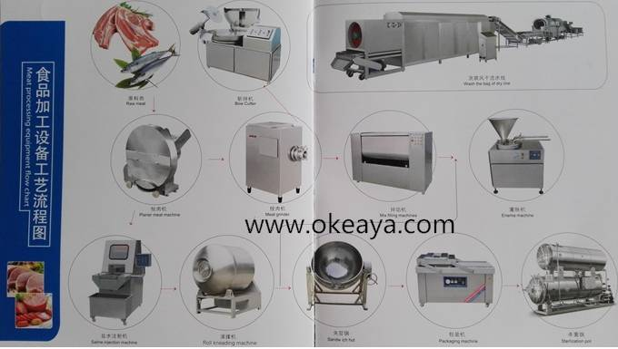 meat mixer,meat processing machine
