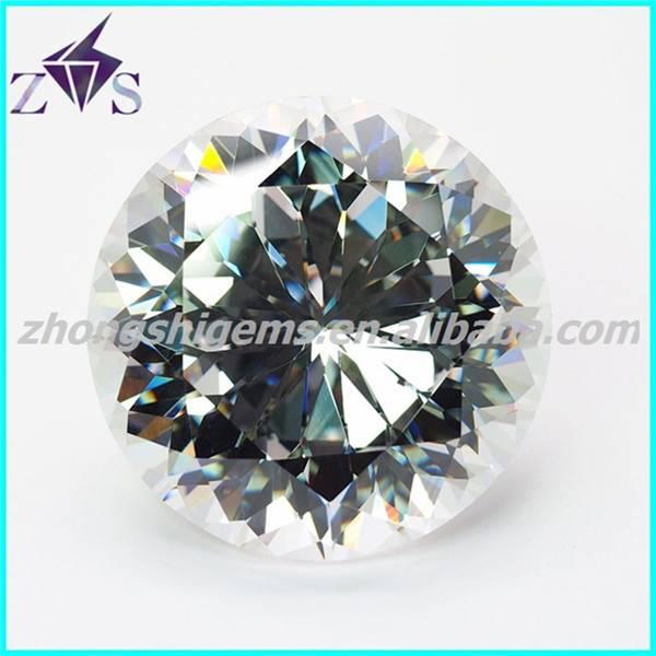 Hot Sale Round Brilliant Cut Precious Gemstone