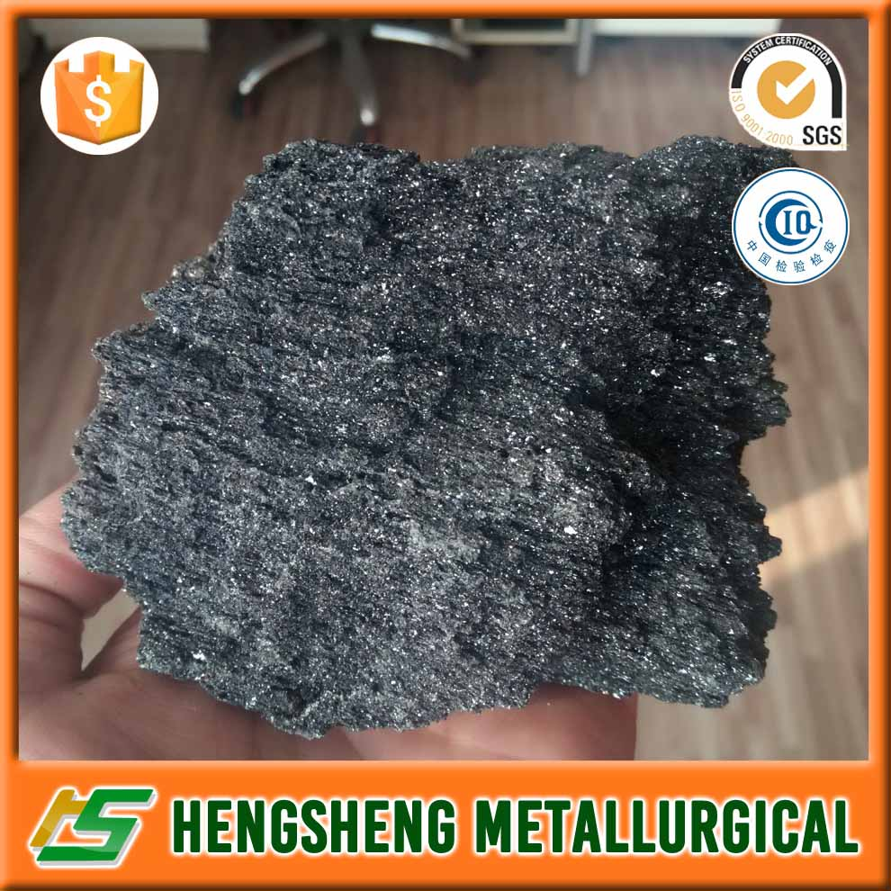 Metallurgical Silicon Carbide SiC