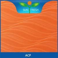 Aluminum Composite Panel ( ACP)