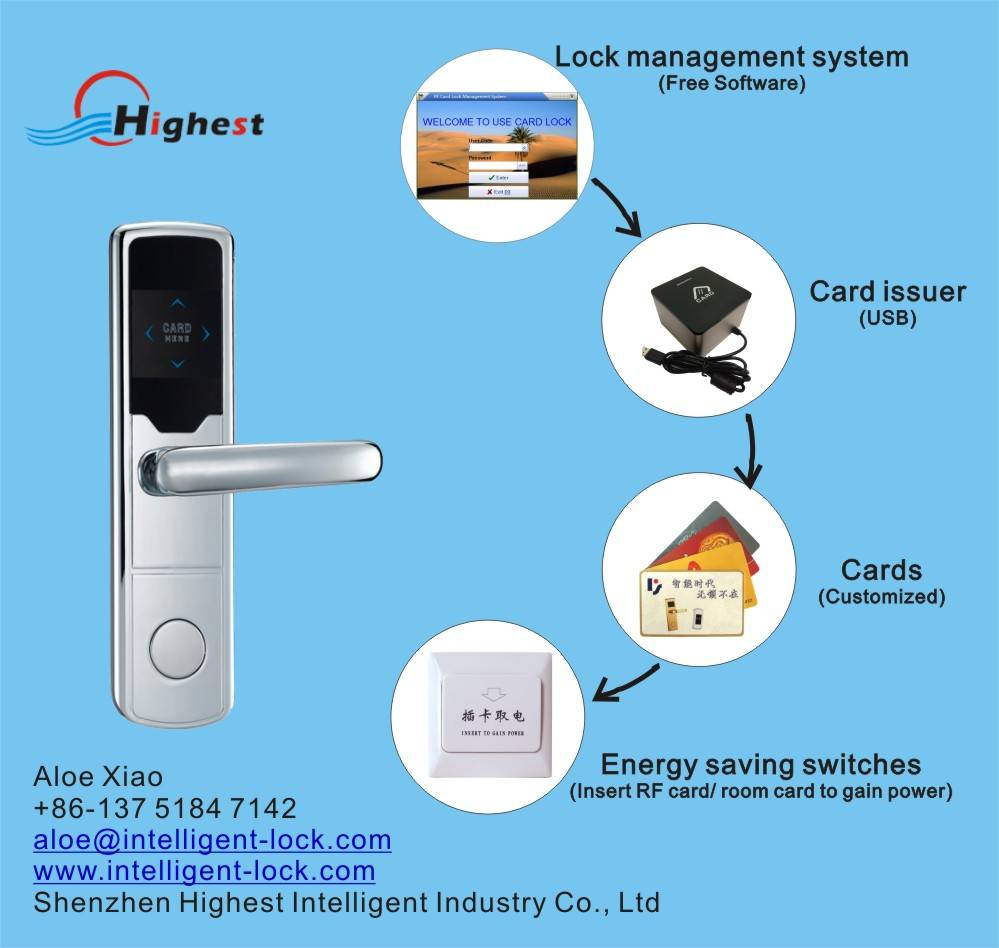 RX1008E-Y Hotel Card door lock by T5577 or mifare card