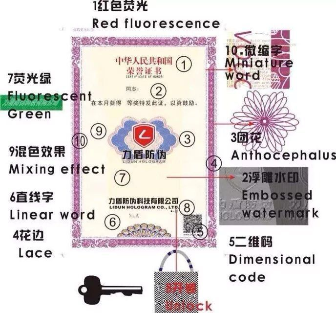2017 a4 security certificate printing paper with watermark for certificate