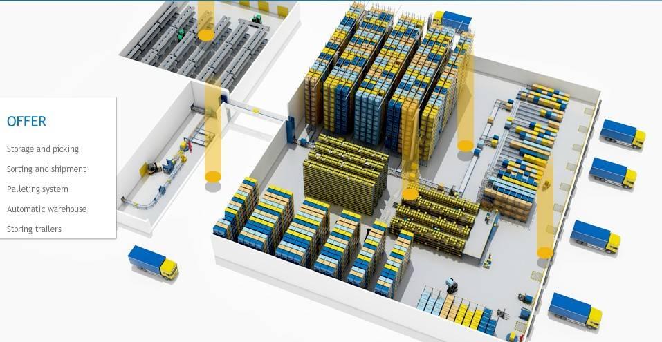 Storage and logistics supplier