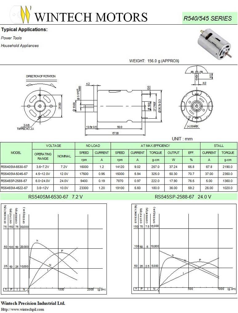 R540/545 DC Motors