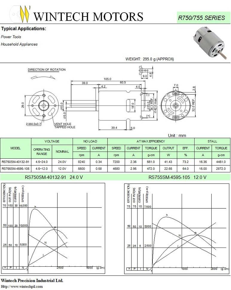 R750/755 DC Motors