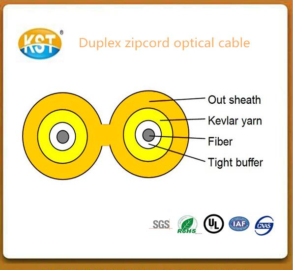 Optical fiber cable/duplex zipcord communication Indoor optical Cable (GJFJV)