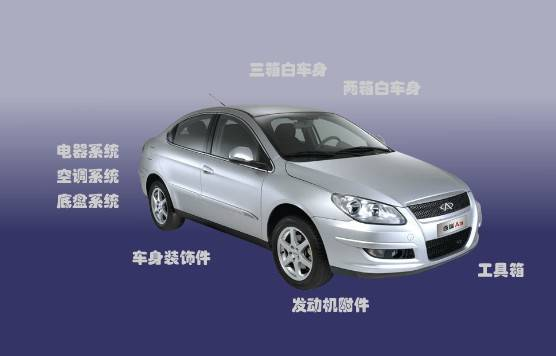 AUTO PARTS FOR CHERY A3 CAR PARTS CHINESE VEHICLES