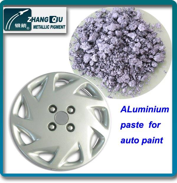 Used for Automotive paint aluminium paste