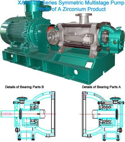 API BB4 Chemical Process Multistage Pump