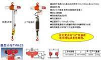 Japan Kito ED single-phase electric chain hoist
