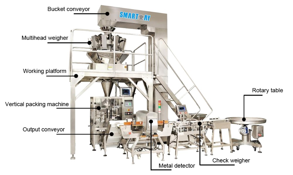 Automatic Dry Food Packaging Machine With Multihead Weigher