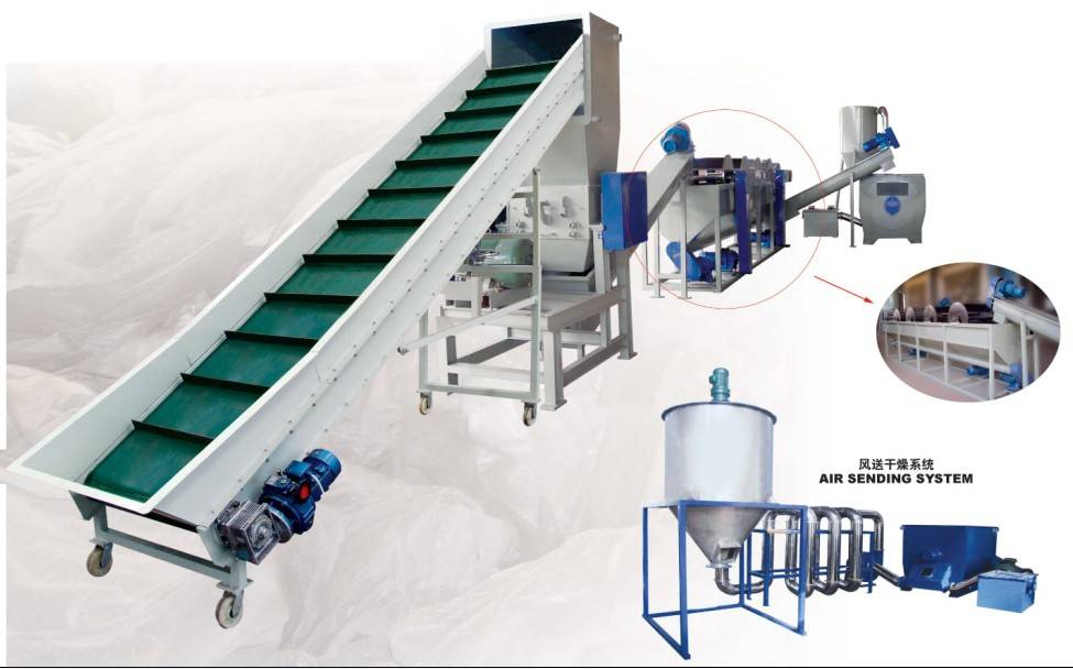 PE Film recycling and granule-making production line