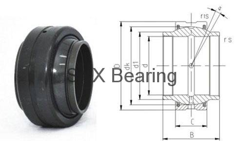 spherical plain bearing GEEM20ES-2RS