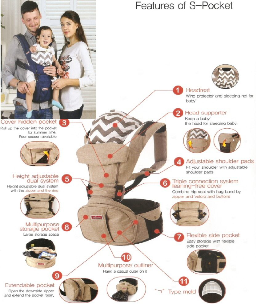 Baby Hipseat Carrier of S-Pocket