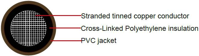 UL standard power industrial cables