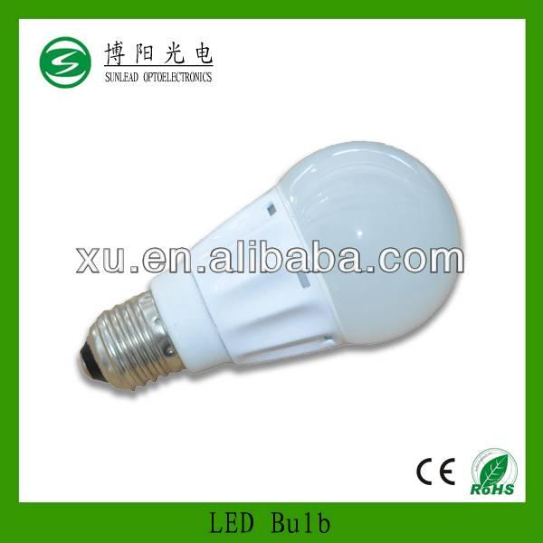 wholesale Power saving, aluminium hot sale, led bulb