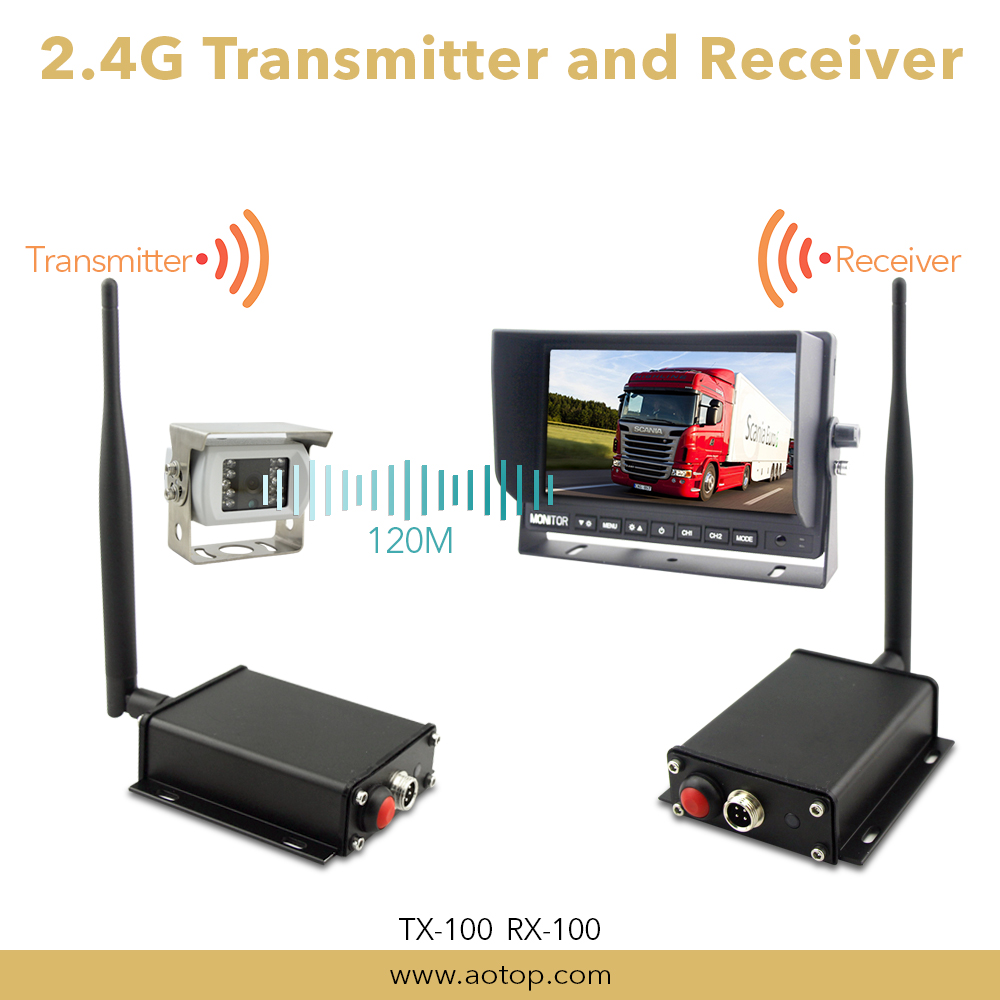 2.4G Wireless Transmitter and Recevier for all vision system