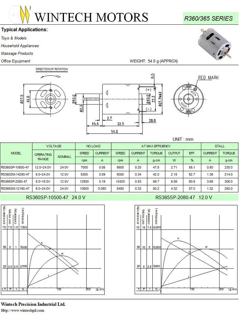 R360/365 DC Motors