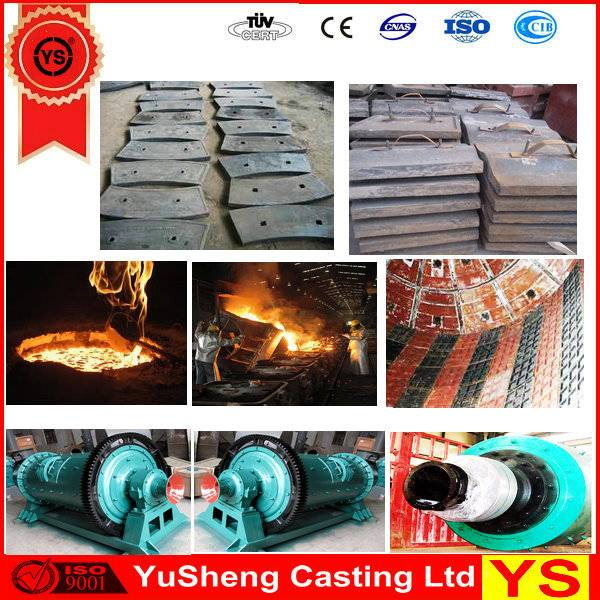 Ball Mill Lining Plates