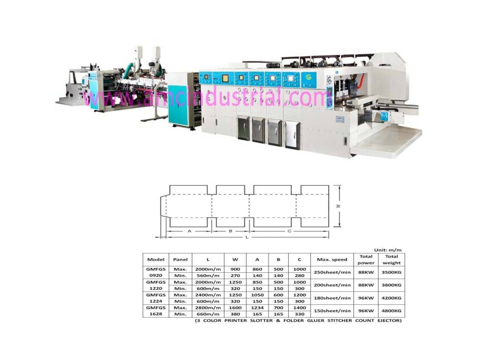 GMFG Flexo Printer Slotter Die cutter & Folder Gluer Stitcher Count Ejector Strapping Machine